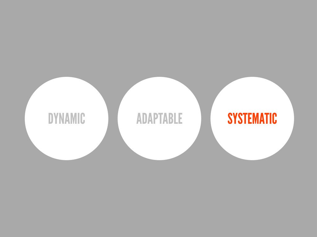 DYNAMIC ADAPTABLE SYSTEMATIC