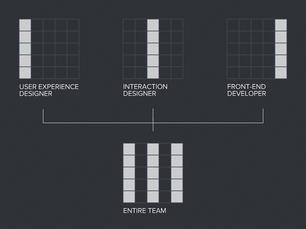 USER EXPERIENCE DESIGNER INTERACTION DESIGNER F...