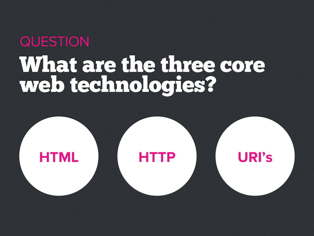HTML HTTP URI's What are the three core web tec...
