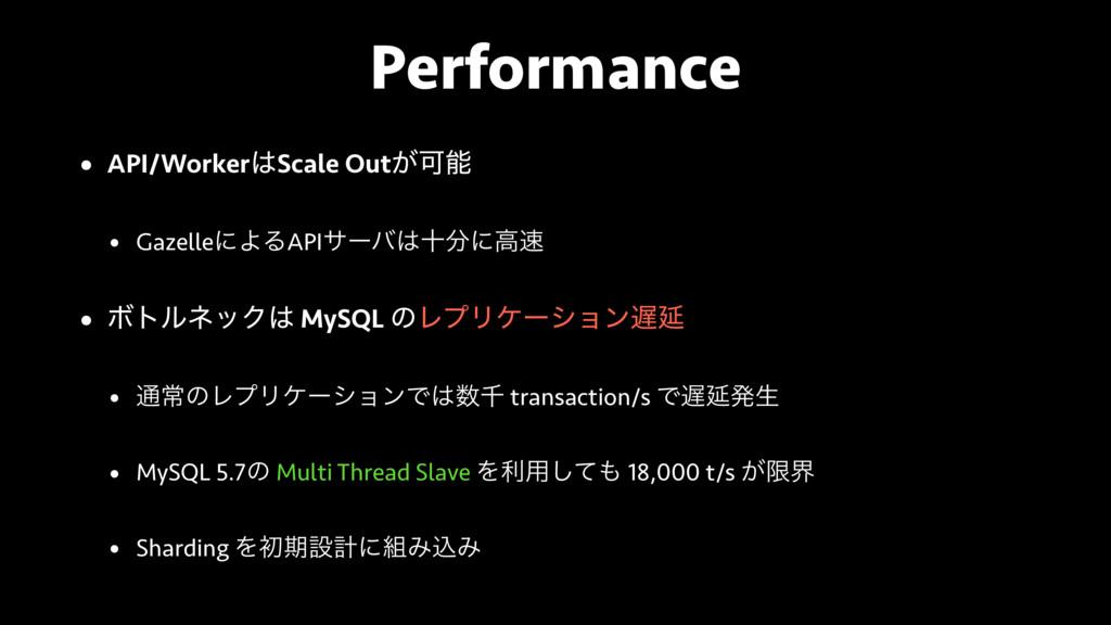 Performance • API/WorkerScale Out͕Մ • Gazelle...