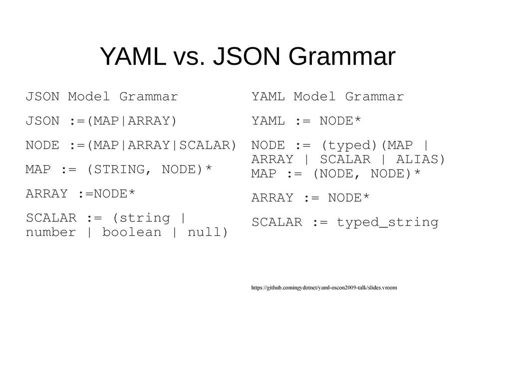 YAML vs. JSON Grammar YAML Model Grammar YAML :...