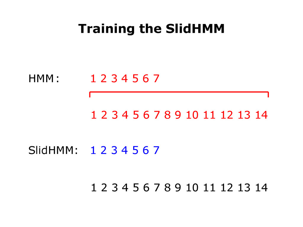 Training the SlidHMM HMM: 1 2 3 4 5 6 7 1 2 3 4...