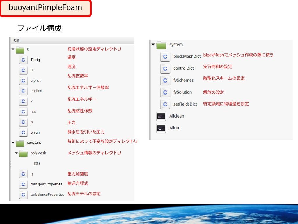 buoyantPimpleFoam ファイル構成 速度 温度 乱流エネルギー消散率 乱流エネル...