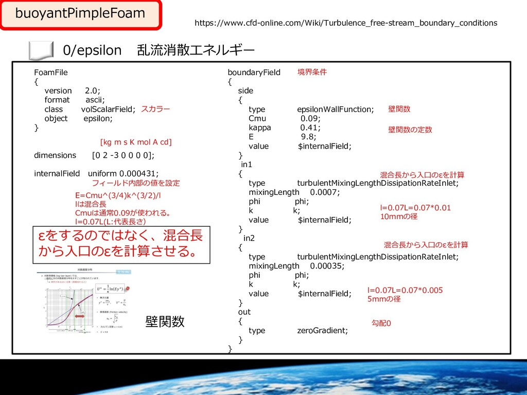 buoyantPimpleFoam FoamFile { version 2.0; forma...