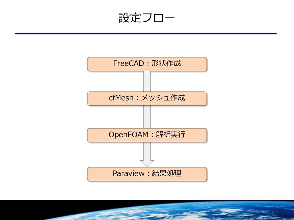 設定フロー FreeCAD:形状作成 cfMesh:メッシュ作成 OpenFOAM:解析実行 ...