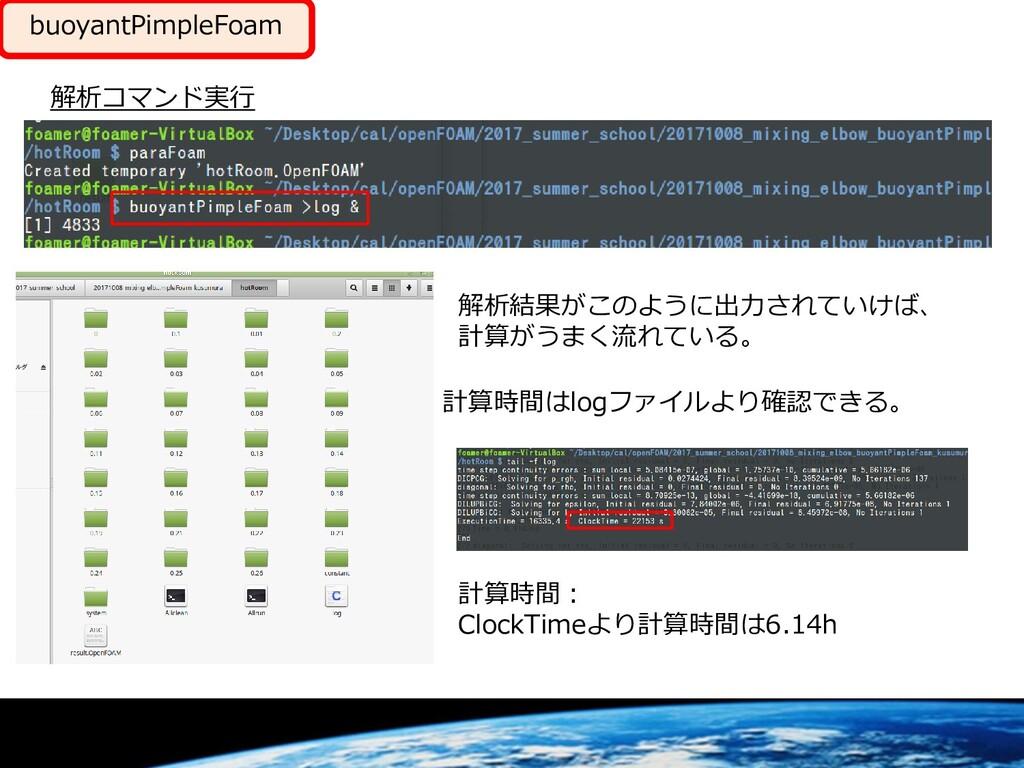 buoyantPimpleFoam 解析コマンド実行 解析結果がこのように出力されていけば、 ...