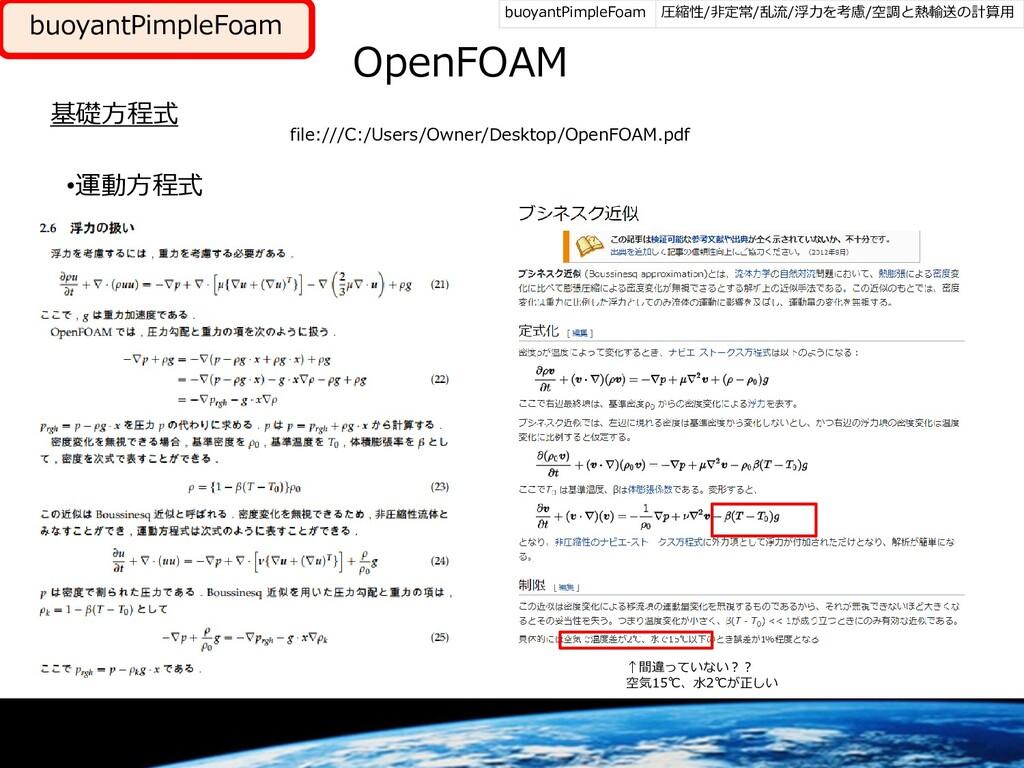 OpenFOAM buoyantPimpleFoam 基礎方程式 file:///C:/Use...