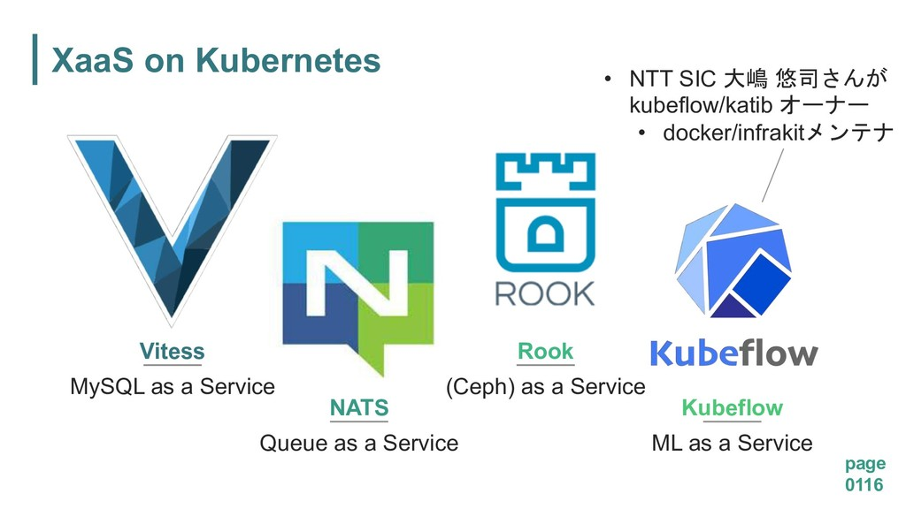 XaaS on Kubernetes page 0116 (Ceph) as a Servic...