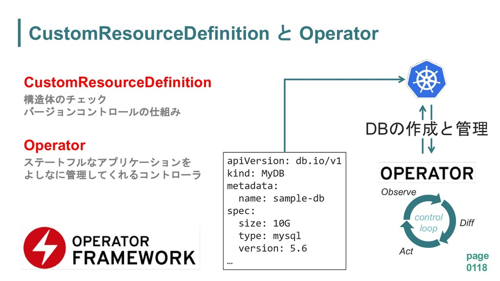 CustomResourceDefinition  Operator page 0118 C...