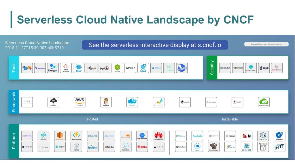 Serverless Cloud Native Landscape by CNCF page ...
