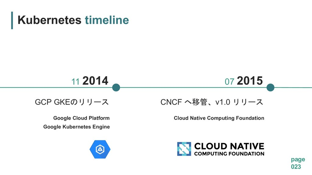 page 023 CNCF v1.0  07 2015 Cloud Nativ...