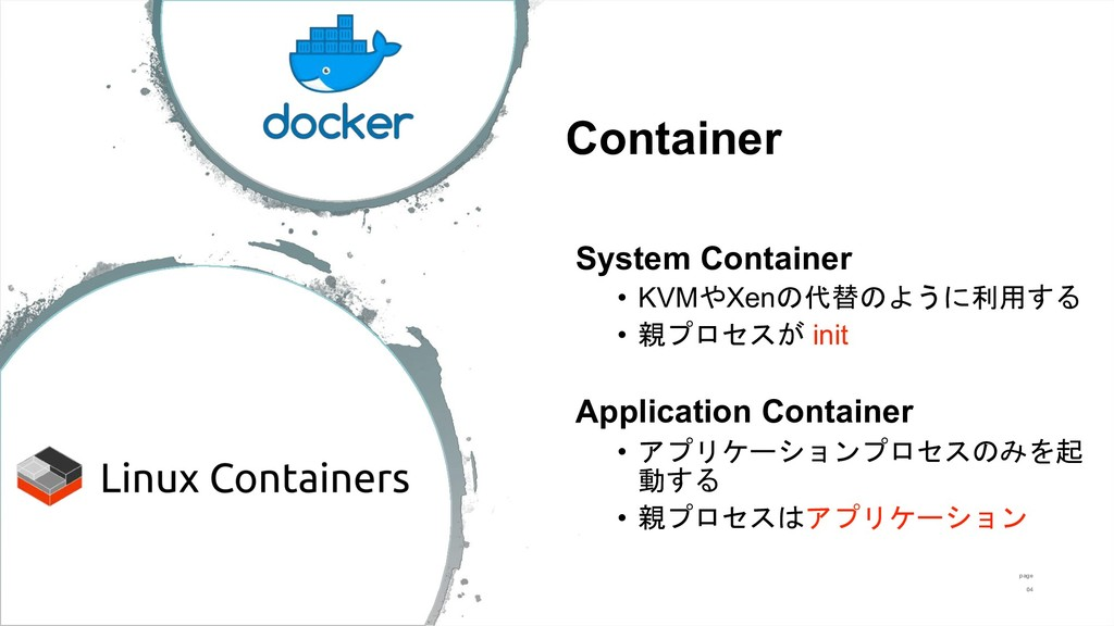 Container System Container • KVMXen  ...