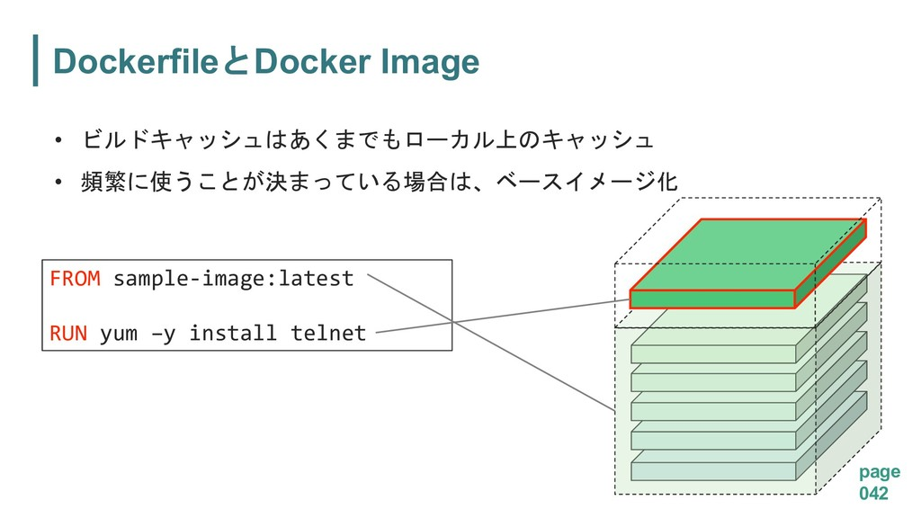 DockerfileDocker Image page 042 FROM sample-im...