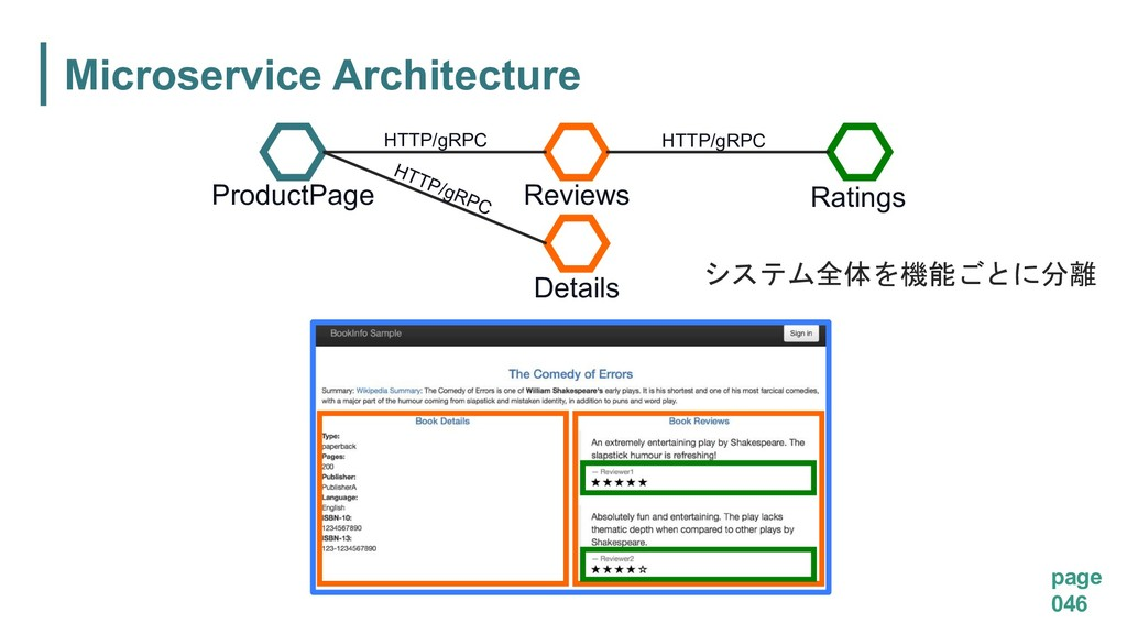 Microservice Architecture page 046   