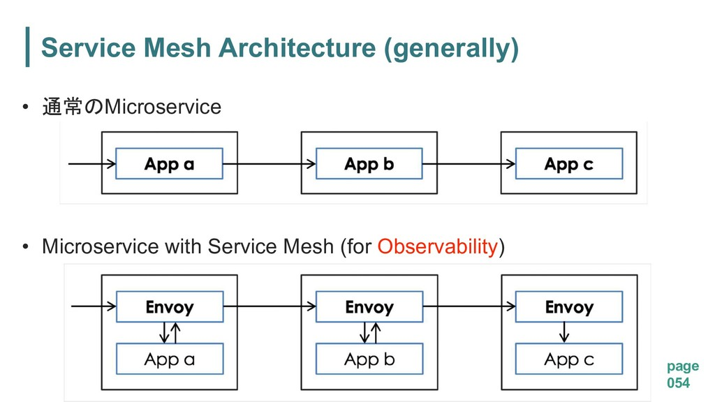 Service Mesh Architecture (generally) page 054 ...