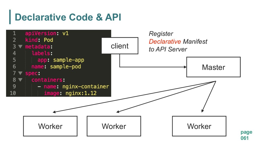 Declarative Code & API page 061 Master Worker W...