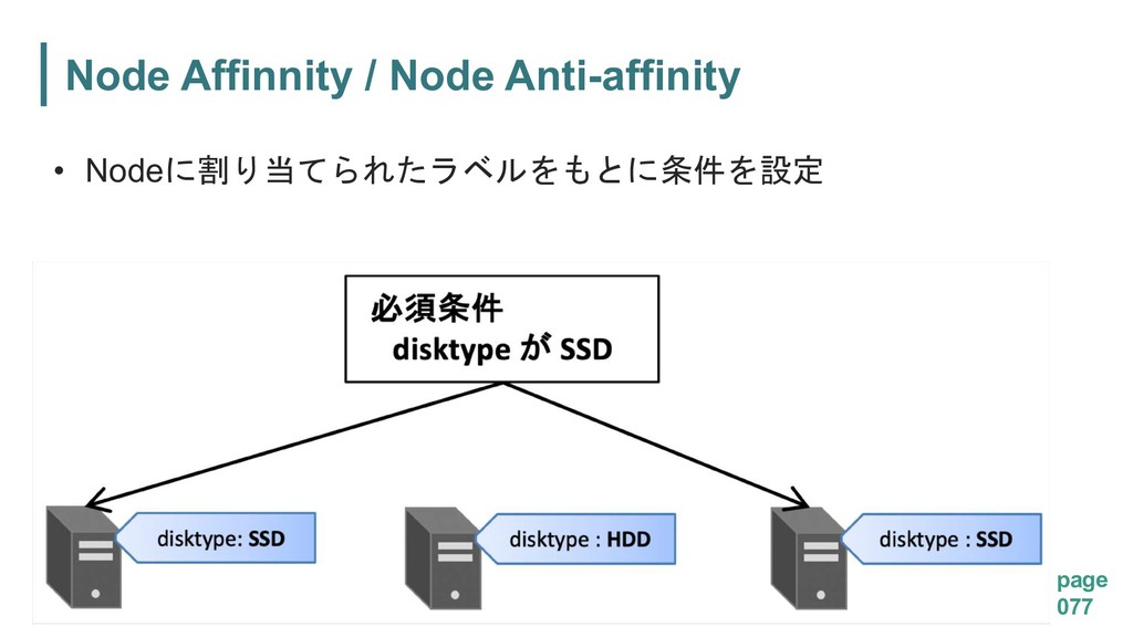 Node Affinnity / Node Anti-affinity page 077 • ...