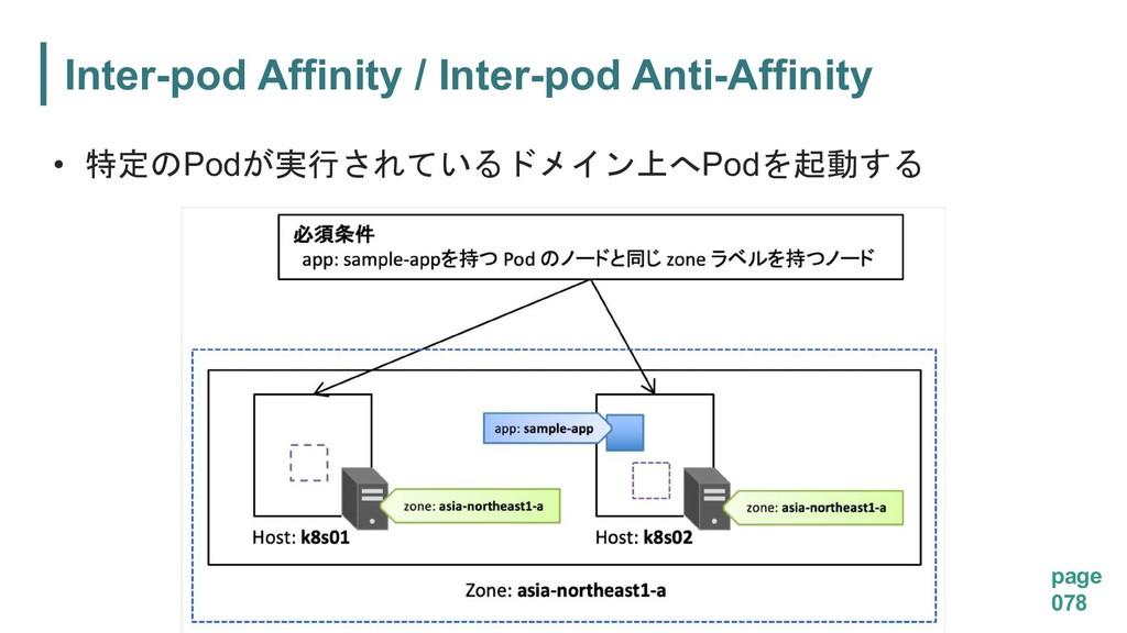 Inter-pod Affinity / Inter-pod Anti-Affinity pa...