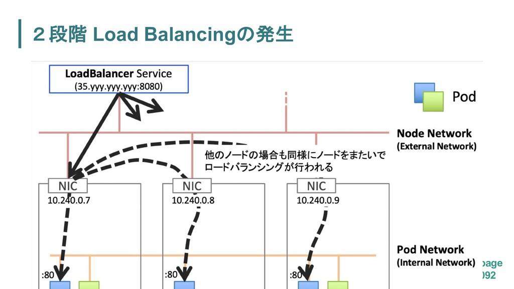 Load Balancing page 092