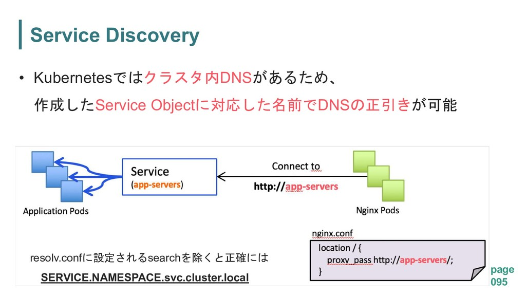 page 095 Service Discovery • Kubernetes 