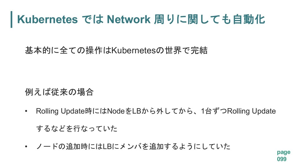 Kubernetes  Network )96%& page 099 *14#...