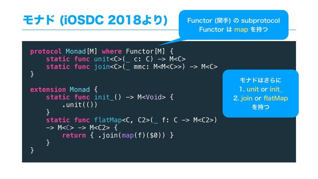 Ϟφυ J04%$ΑΓ  protocol Monad[M] where Func...