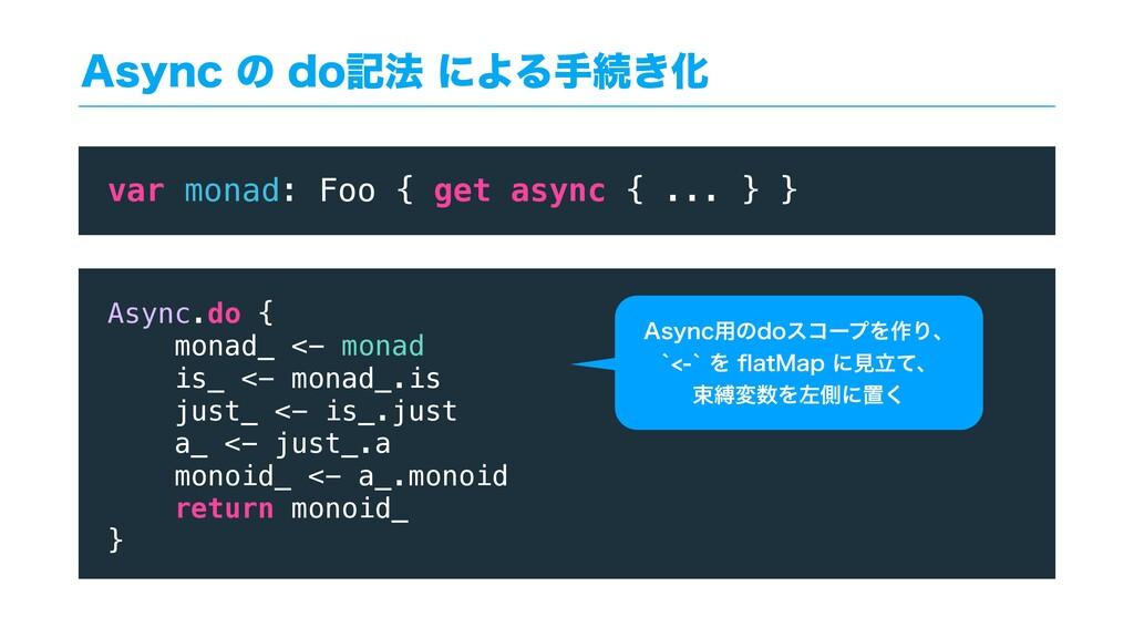 """TZODͷEPه๏ʹΑΔखଓ͖Խ var monad: Foo { get async..."