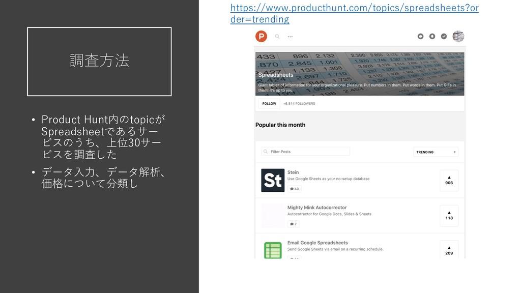 調査⽅法 • Product Hunt内のtopicが Spreadsheetであるサー ビス...