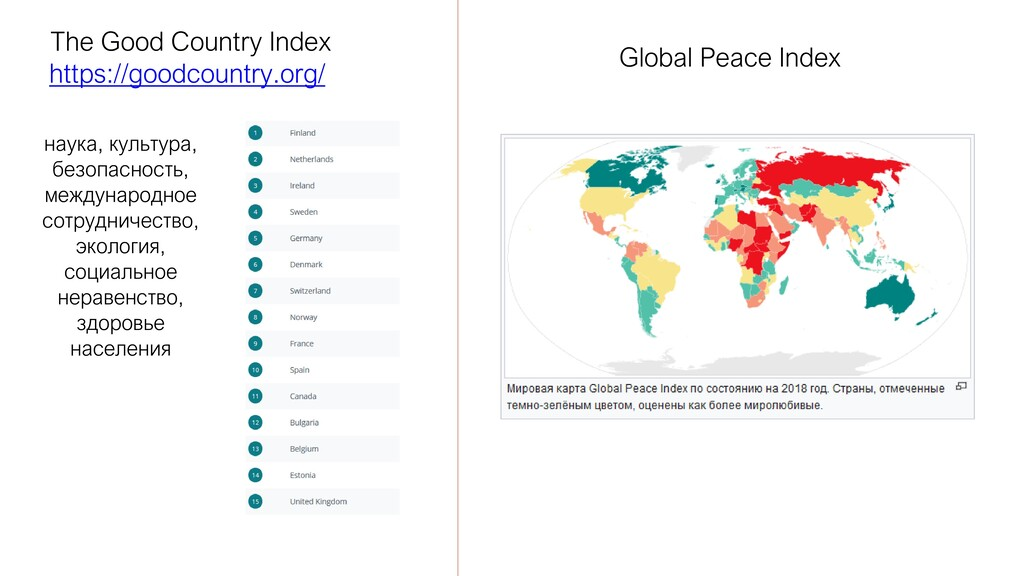 The Good Country Index https://goodcountry.org/...