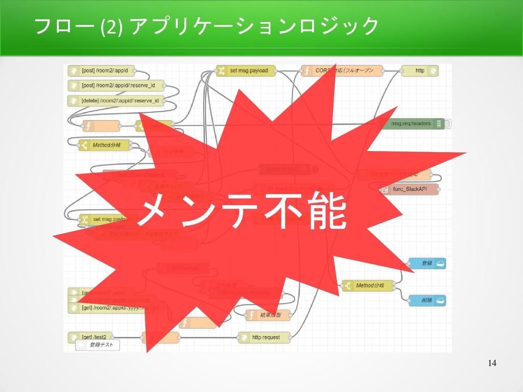 14 フロー (2) アプリケーションロジック メンテ不能