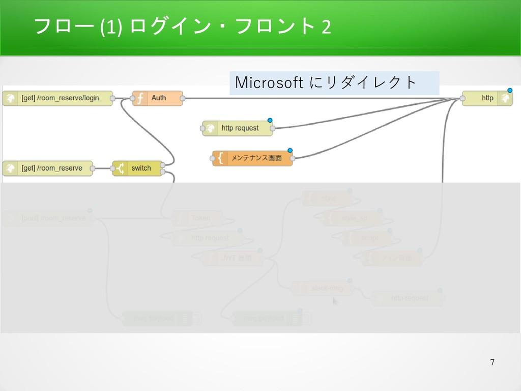 7 フロー (1) ログイン・フロント 2 Microsoft にリダイレクト