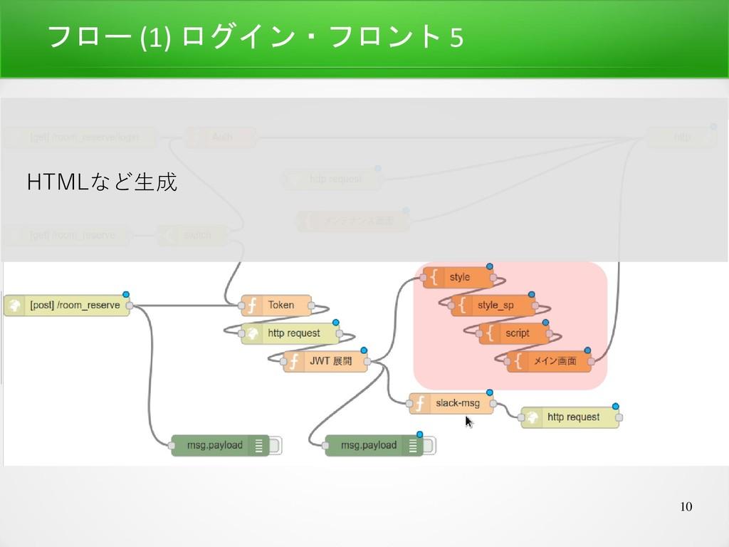 10 フロー (1) ログイン・フロント 5 HTMLなど生成