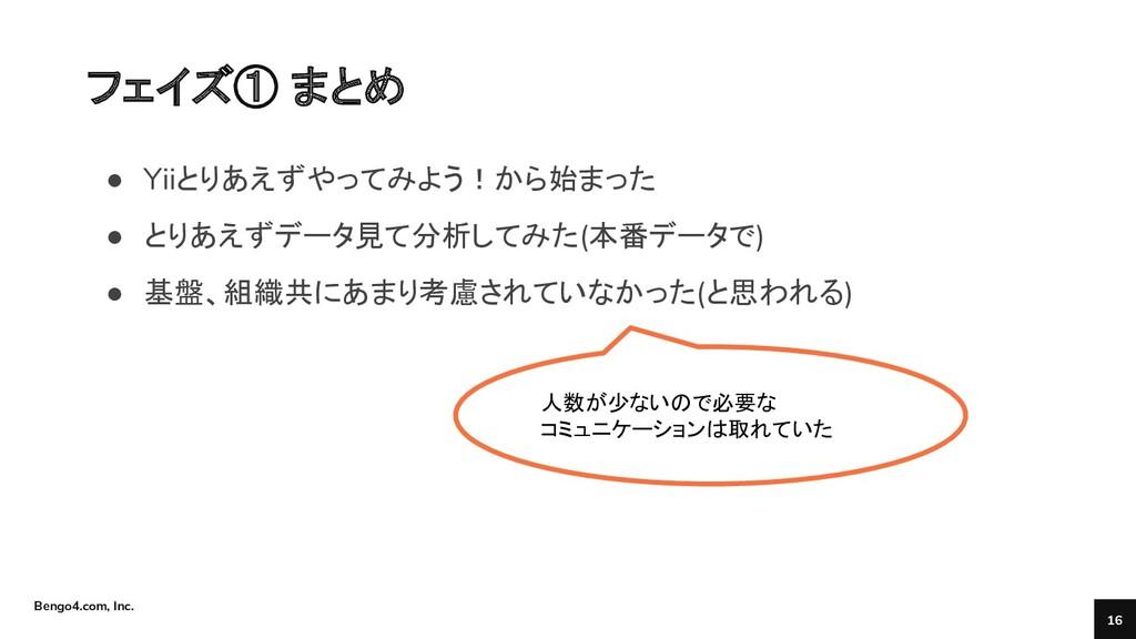 Bengo4.com, Inc. フェイズ① まとめ ● Yiiとりあえずやってみよう!から始...