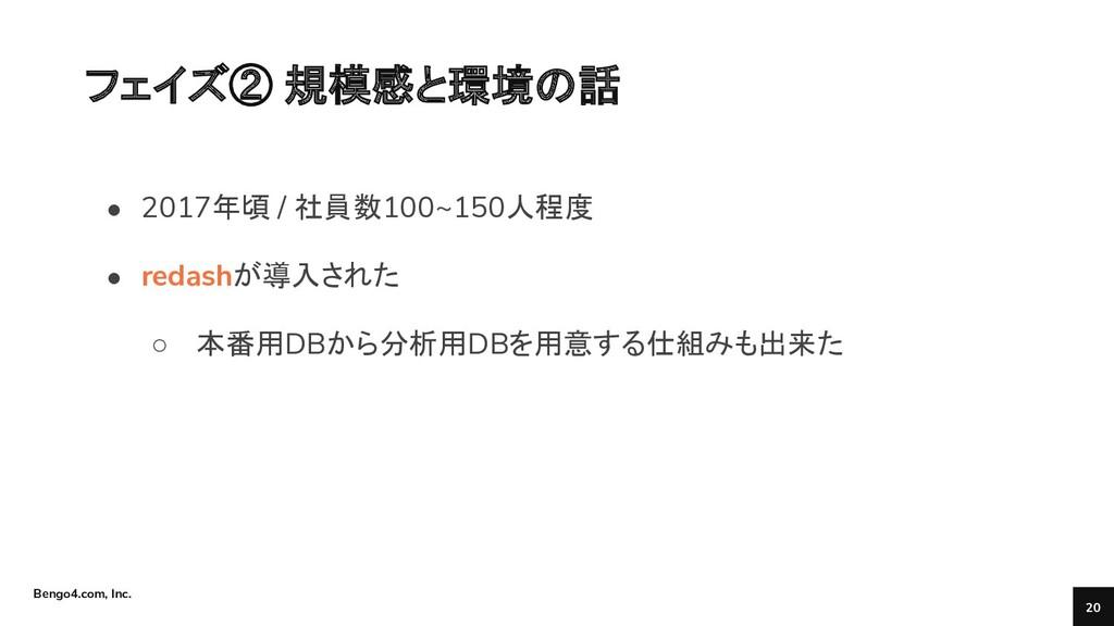 Bengo4.com, Inc. フェイズ② 規模感と環境の話 20 ● 2017年頃 / 社...