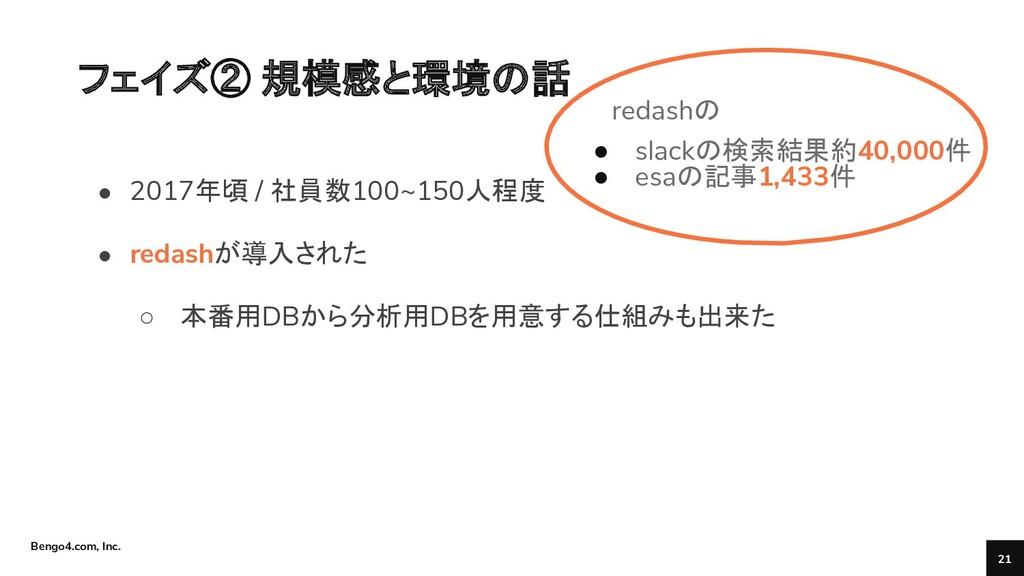Bengo4.com, Inc. フェイズ② 規模感と環境の話 21 ● 2017年頃 / 社...