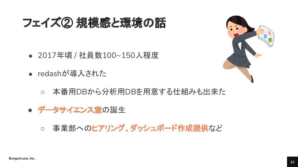 Bengo4.com, Inc. フェイズ② 規模感と環境の話 22 ● 2017年頃 / 社...