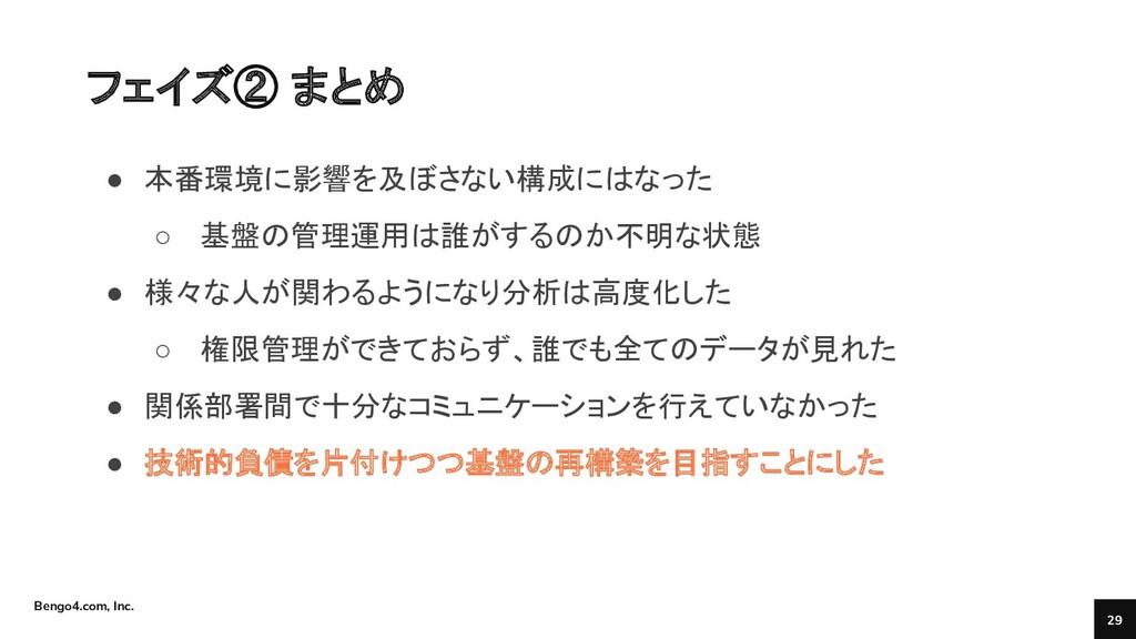 Bengo4.com, Inc. フェイズ② まとめ ● 本番環境に影響を及ぼさない構成にはな...