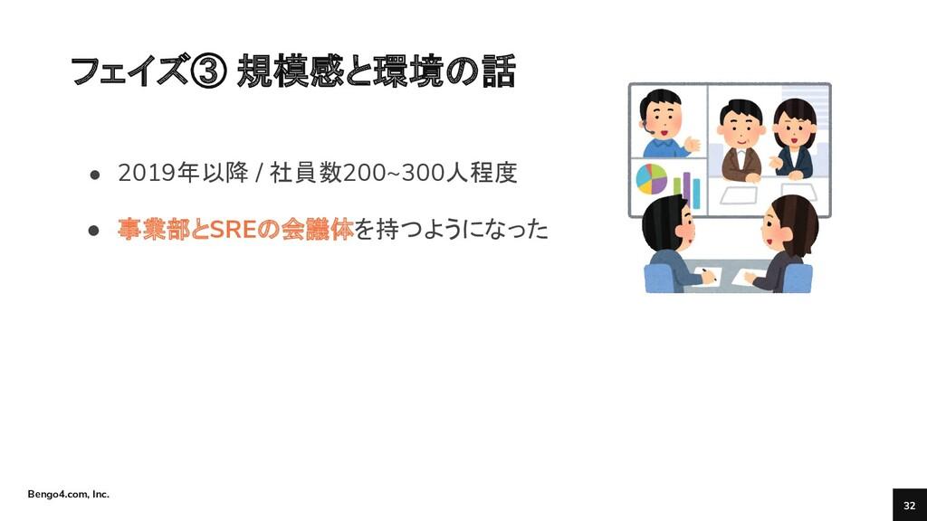 Bengo4.com, Inc. フェイズ③ 規模感と環境の話 32 ● 2019年以降 / ...