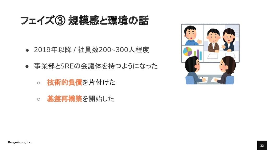 Bengo4.com, Inc. フェイズ③ 規模感と環境の話 33 ● 2019年以降 / ...