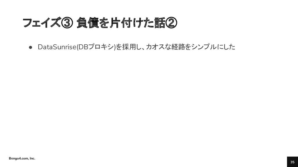 Bengo4.com, Inc. フェイズ③ 負債を片付けた話② 35 ● DataSunri...