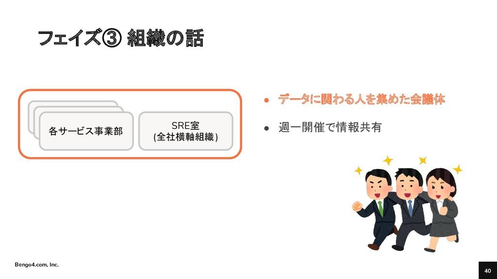 Bengo4.com, Inc. フェイズ③ 組織の話 40 各サービス事業部 各サービス事業...