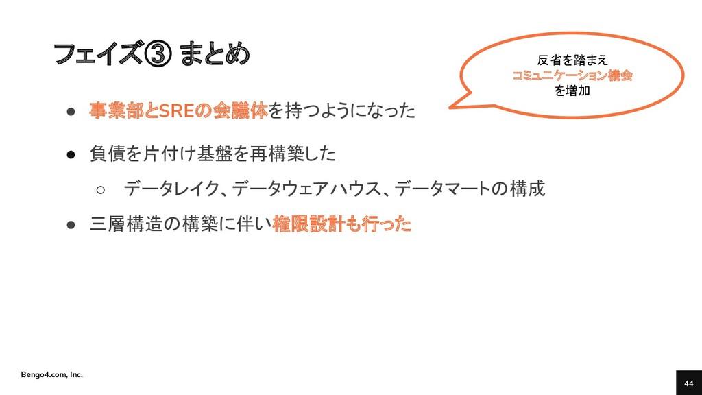 Bengo4.com, Inc. フェイズ③ まとめ ● 事業部とSREの会議体を持つようにな...