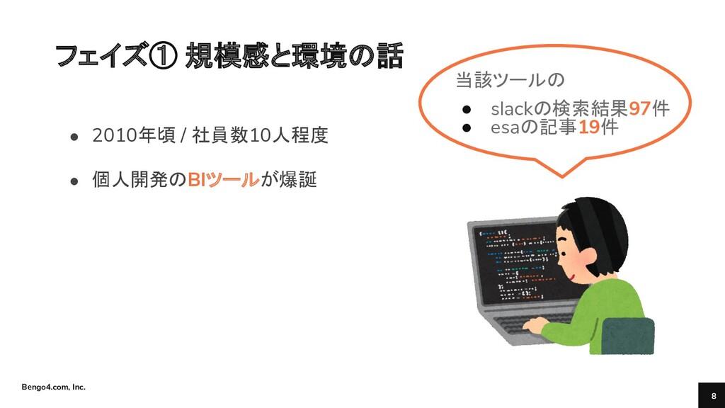 Bengo4.com, Inc. フェイズ① 規模感と環境の話 ● 2010年頃 / 社員数1...