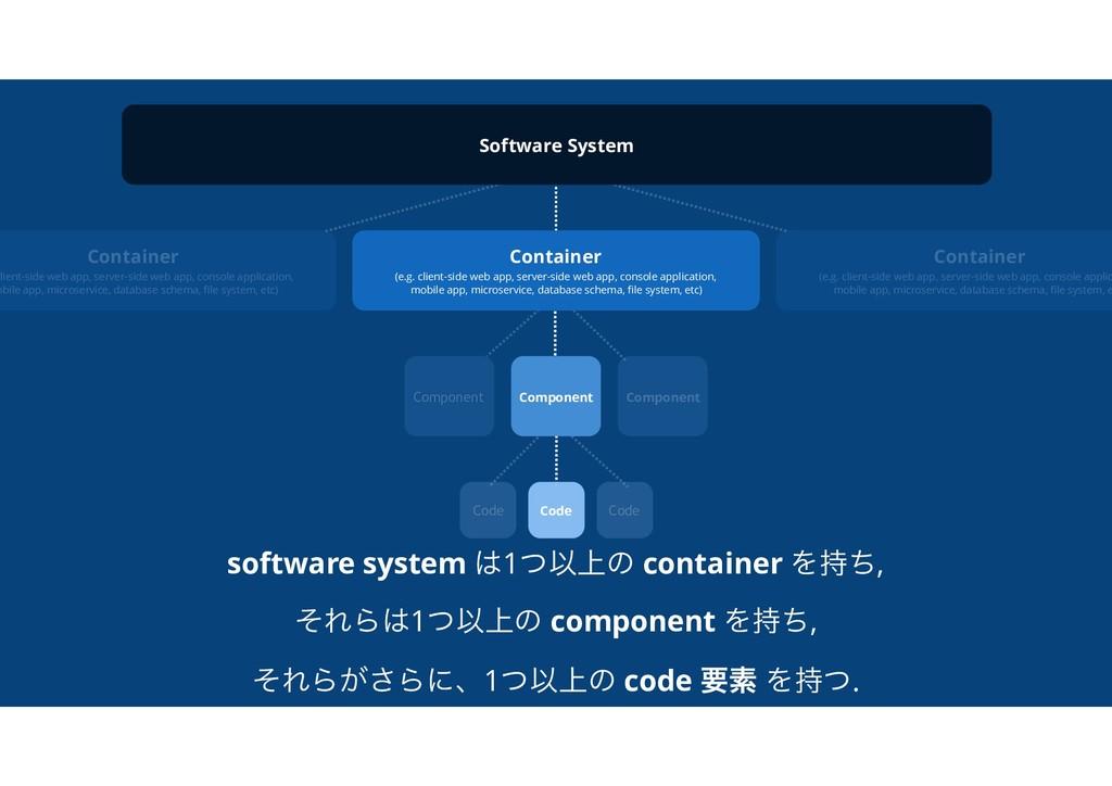 software system 1ͭҎ্ͷ container Λͪ, ͦΕΒ1ͭҎ্ͷ...