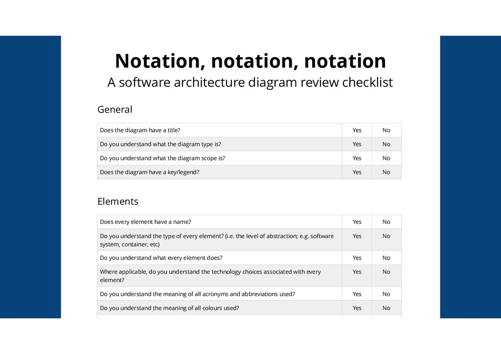 Notation, notation, notation A software archite...