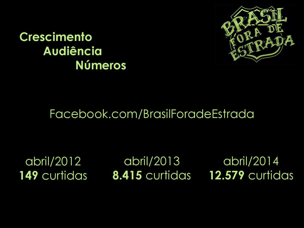 Crescimento Audiência Números Facebook.com/Bras...