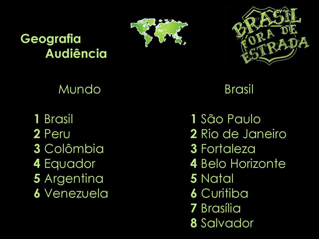 Geografia Audiência Mundo 1 Brasil 2 Peru 3 Col...