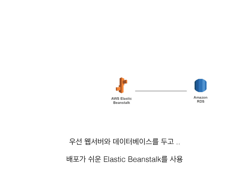 AWS Elastic Beanstalk Amazon RDS ߓನо ए Elasti...