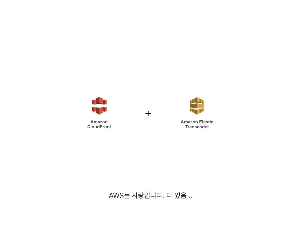 Amazon CloudFront Amazon Elastic  Transcoder +...