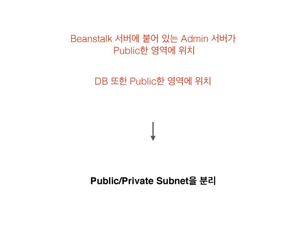 DB ژೠ Publicೠ ী ਤ Beanstalk ࢲߡী ࠢয ח Admin ...